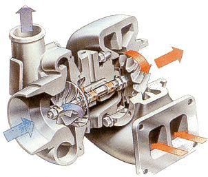 Fonkelnieuw turbo - AVT Revisie CX-21